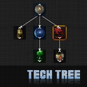 Skill -Tech Tree extension, productivity, utilities
